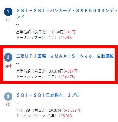 Emaxis neo 自動 運転 EMAXIS Neo 自動運転【】:チャート:投資信託