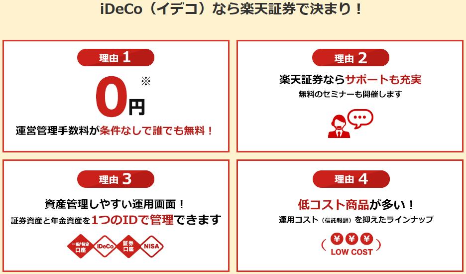 Ideco アプリ 楽天証券 企業型からの移換申込方法