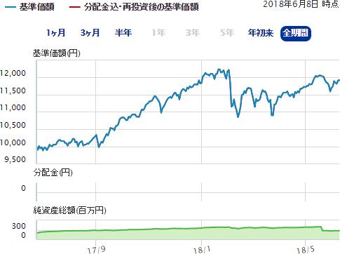 Smt 日経 225 インデックス オープン